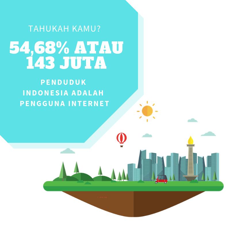 Fakta Jual Beli Online di Indonesia